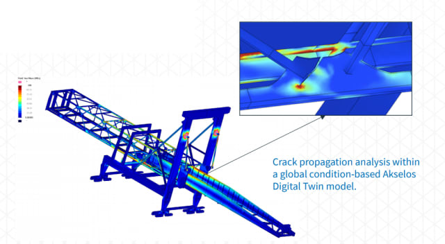 Digital Twin In Mining